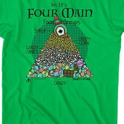 what are the 4 food groups in elf